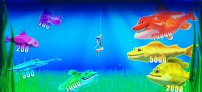 akvariim med fiskar och mask på krok
